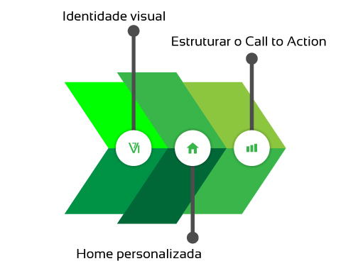 layout-loja-virtual